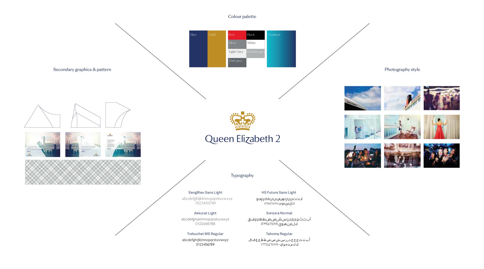 Queen Elizabeth 2 Branding